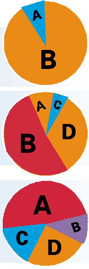 logo 标识 标志 设计 矢量 矢量图 素材 图标 300_902 竖版 竖屏